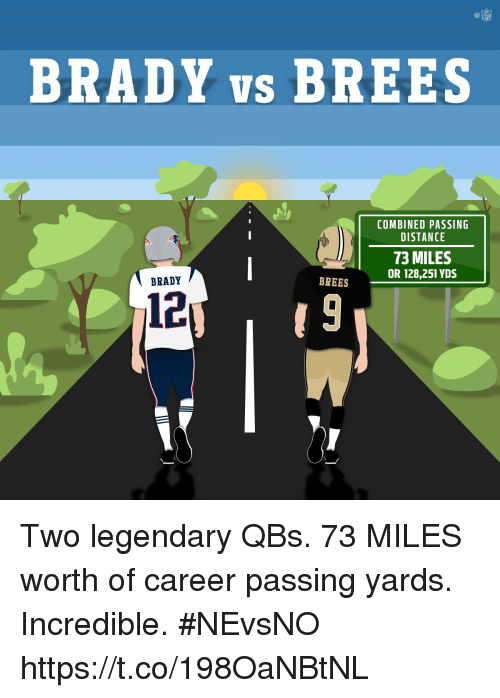 Memes, Nfl, and Brady: NFL  BRADY vs BREES  COMBINED PASSING  DISTANCE  4.  73 MILES  OR 128,251 YDS  BRADY  BREES  12 Two legendary QBs. 73 MILES worth of career passing yards.  Incredible. #NEvsNO https://t.co/198OaNBtNL