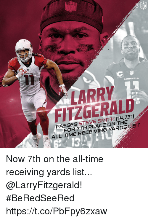 Larry Fitzgerald, Memes, and Nfl: NFL  CARDINALS  LARRY  FITZGERALD  PASSES STEVE SMITH (14,731)  FOR TTH PLACE ON THE  ALL-TIME RECEIVING YARDS ST Now 7th on the all-time receiving yards list...  @LarryFitzgerald! #BeRedSeeRed https://t.co/PbFpy6zxaw