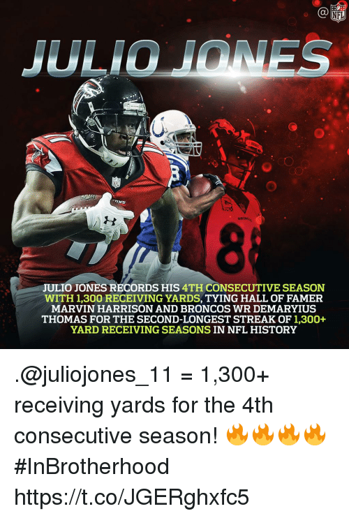 Memes, Nfl, and Broncos: NFL  JULIO JONES  Co  JULIO JONES RECORDS HIS 4TH CONSECUTIVE SEASON  WITH 1,300 RECEIVING YARDS, TYING HALL OF FAMER  MARVIN HARRISON AND BRONCOS WR DEMARYIUS  THOMAS FOR THE SECOND-LONGEST STREAK OF 1,300+  YARD RECEIVING SEASONS IN NFL HISTORY  W200 EEIVING ARID .@juliojones_11 = 1,300+ receiving yards for the 4th consecutive season! 🔥🔥🔥🔥 #InBrotherhood https://t.co/JGERghxfc5