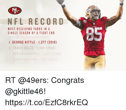 Nfl Record 95 Most Receiving Yards Ina Single Season By A