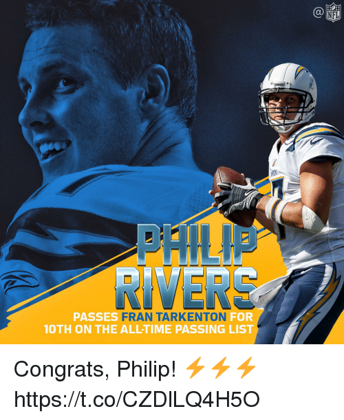 Memes, Nfl, and 🤖: NFL  RIVER  PASSES FRAN TARKENTON FOR  1OTH ON THE ALLTIME PASSING LIST Congrats, Philip! ⚡️⚡️⚡️ https://t.co/CZDlLQ4H5O