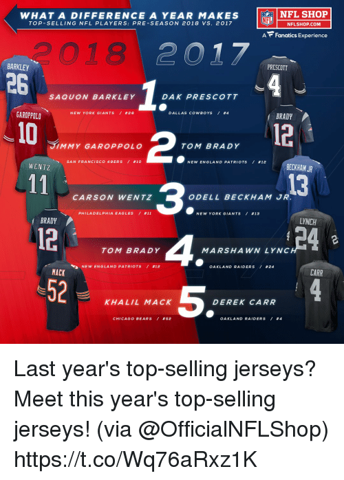 huge selection of 150e8 748d3 NFL SHOP WHAT a DIFFERENCE a YEAR MAKES TOP-SELLING NFL ...