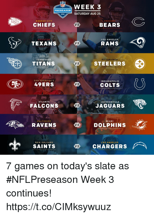 San Francisco 49ers, Indianapolis Colts, and Memes: NFL  WEEK 3  PRESEASON  SATURDAY AUG 25  2018  CHIEFSB  BEARS  KANSAS CITY  VS  HOUSTON  LOS ANGELES  TEXANS  VS  RAMS  TENNESSEE  PITTS BURGH  TITANS  Vs STEELERS  Steelers  COLTS U  SAN FRANCISC O  INDIANAPOLIS  49ERS  VS  ATLANTA  JACKS ON VILLE  FALCONS  VS  JAGUARS  BALTIMORE  MIAMI  RAVENS  DOLPHINS  NEW ORLEANS  LOS ANGELES  SAINTS  VS  CHARGERS 7 games on today's slate as #NFLPreseason Week 3 continues! https://t.co/CIMksywuuz