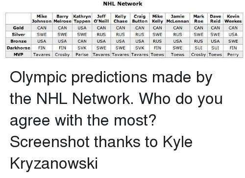 Nhl Network Mike Barry Kathryn Jeff Kelly Craig Mike Jamie Mark Dave