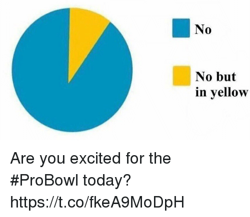 Sports, Today, and You: No  No but  in yellow Are you excited for the #ProBowl today? https://t.co/fkeA9MoDpH