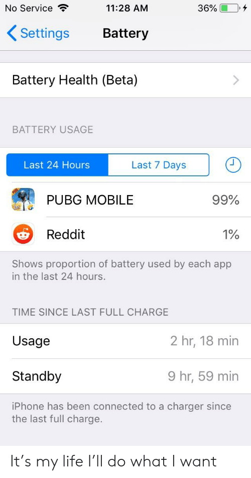 No Service ? 1128 ANM 36% I 0 + Settings Battery Battery