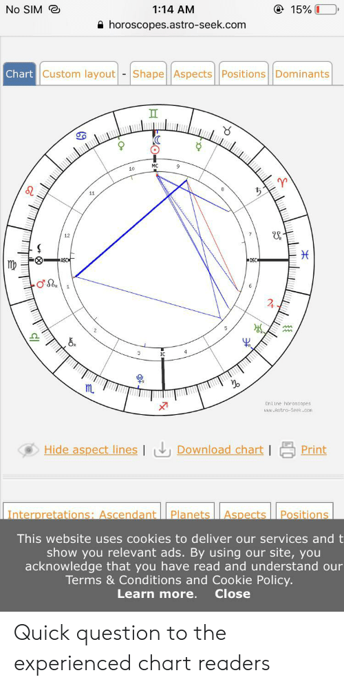 No SIM 15% 114 AM Horoscopesastro-Seekcom Chart Custom Layout Shape