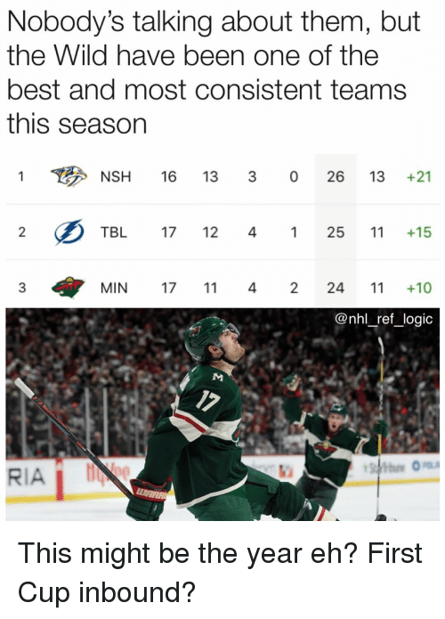 Logic, Memes, and National Hockey League (NHL): Nobody's talking about them, but  the Wild have been one of the  best and most consistent teams  this season  NSH 16 13 3 026 13 +21  2  TBL 17 12 4 25 11 +15  3  MIN 17 11 4 22411 10  @nhl ref logic  RIA This might be the year eh? First Cup inbound?