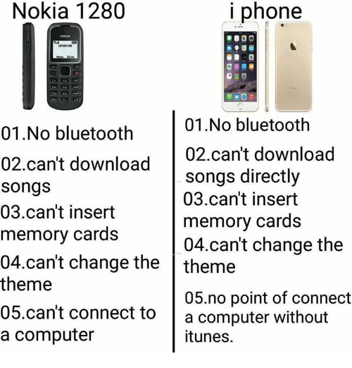 Nokia song download