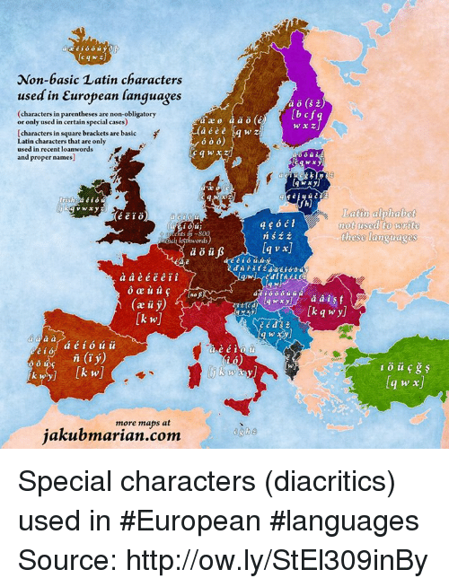 Dank, Irish, and Alphabet: Non-basic Latin characters  used in European languages  characters in parentheses are non-obligatory  or only used in certain special cases)  [characters in square brackets are basic  Latin characters that are only  used in recent loanwords  and proper names]  Irish  ORhwords  a o u  a a e e e e t  a e i o u u  more maps at  q W  [b caf  Latin alphabet  not used to write  these languages Special characters (diacritics) used in #European #languages Source: http://ow.ly/StEl309inBy