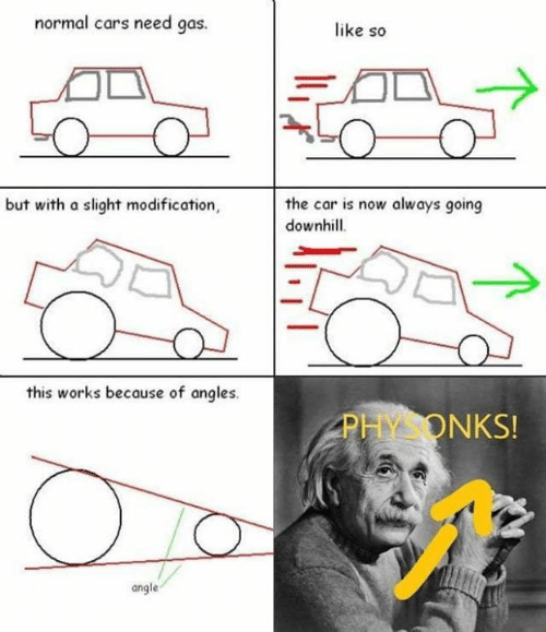 Cars, Memes, and Downhill: normal cars need gas.  like so  the car is now always going  but with a slight modification,  downhill  this works because of angles.  PHY ONKS!  angle