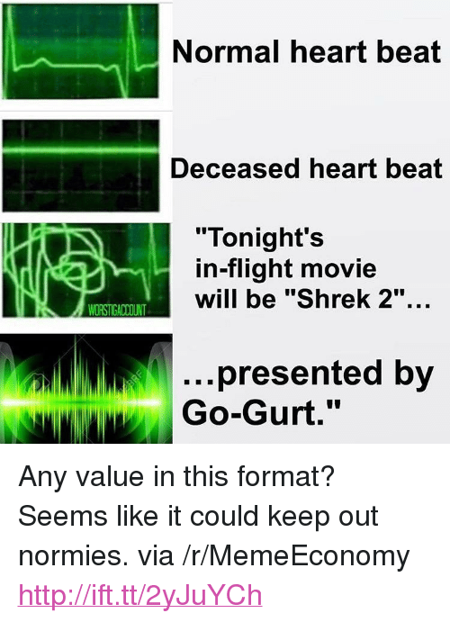 "Flight, Heart, and Http: Normal heart beat  Deceased heart beat  ""Tonight's  in-flight movie  will be""Shrek 2"".  ..presented by  Go-Gurt."" <p>Any value in this format? Seems like it could keep out normies. via /r/MemeEconomy <a href=""http://ift.tt/2yJuYCh"">http://ift.tt/2yJuYCh</a></p>"