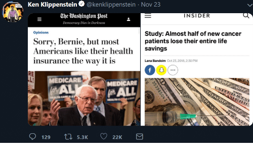 Ken, Life, and Sorry: Nov 23  Klippenstein @kenklippenstei  The Washington Post  INSIDER  Ken Klippenstein  Study: Almost half of new cancer  patients lose their entire life  savings  Democracy Dies in Darkness  Sorry, Bernie, but most  Americans like their health  Opinions  Lana Bandoim Oct 23, 2018, 2:30 PM  f O  insurance the way it is  RVE  ANOTE  UNTTED STAI  MEDICARE  LaALL  RE  MEDICARE  A ERIC  RESERVE  RESERVE  LMAL  NOTE  STATE  22K  Li 5.3K  129  NOT  wwE  RAL RESNENOTE