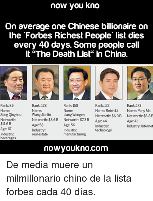 Now You Kno on Average One Chinese Billionaire on the Forbes