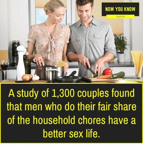 Facts, Life, and Memes: NOW YOU KNOW  FACTS  A study of 1,300 couples found  that men who do their fair share  of the household chores have a  better sex life