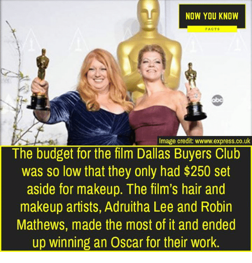 Club, Facts, and Makeup: NOW YOU KNOW FACTS Image credit: wwww.