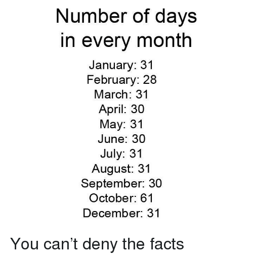 Number of Days in Every Month January 31 February 28 March