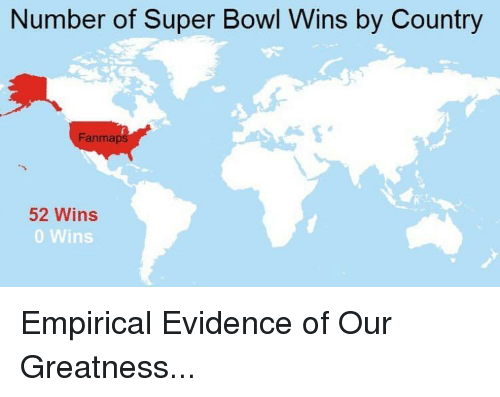 Super Bowl, Bowl, and Super: Number of Super Bowl Wins by Country  Fanma  ps  52 Wins  0 Wins