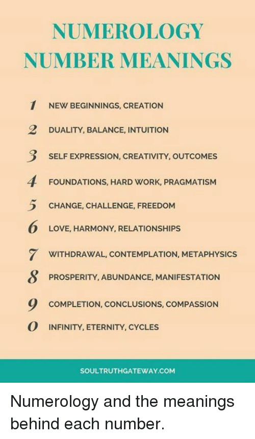 NUMEROLOGY NUMBER MEANINGS NEW BEGINNINGS CREATION 2 DUALITY