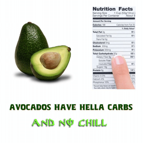 Memes, Protein, and Avocado: Nutrition Facts Serving Size 1 Cup (53g/