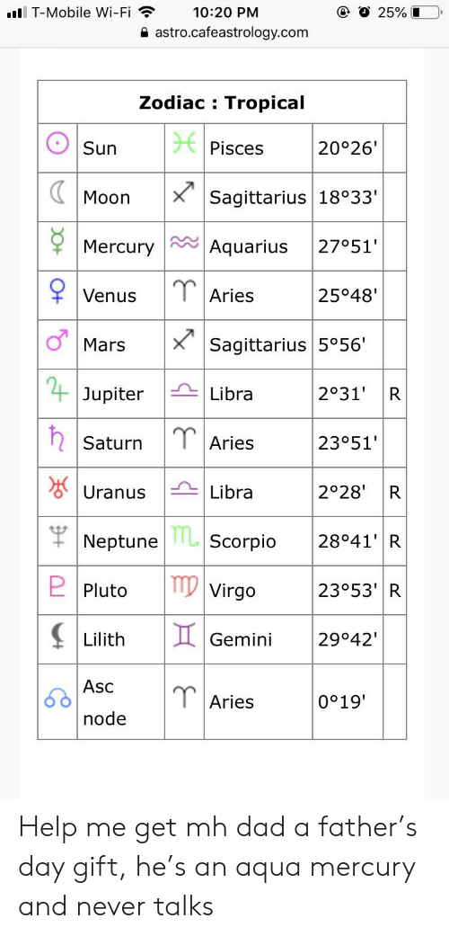Aquarius cafe astrology