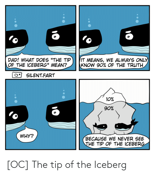 Iceberg, The, and Tip: [OC] The tip of the Iceberg