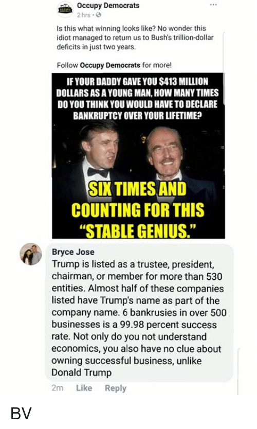 "Donald Trump, How Many Times, and Memes: Occupy Democrats  2 hrs.  Is this what winning looks like? No wonder this  idiot managed to return us to Bush's trillion-dollar  deficits in just two years  Follow Occupy Democrats for more!  IF YOUR DADDY GAVE YOU $413 MILLION  DOLLARS AS A YOUNG MAN, HOW MANY TIMES  DO YOU THINK YOU WOULD HAVE TO DECLARE  BANKRUPTCY OVER YOUR LIFETIME?  SIX TIMES AND  COUNTING FOR THIS  ""STABLE GENIUS""  15  Bryce Jose  Trump is listed as a trustee, president,  chairman, or member for more than 530  entities. Almost half of these companies  listed have Trump's name as part of the  company name. 6 bankrusies in over 500  businesses is a 99.98 percent success  rate. Not only do you not understand  economics, you also have no clue about  owning successful business, unlike  Donald Trump  2m Like Reply BV"