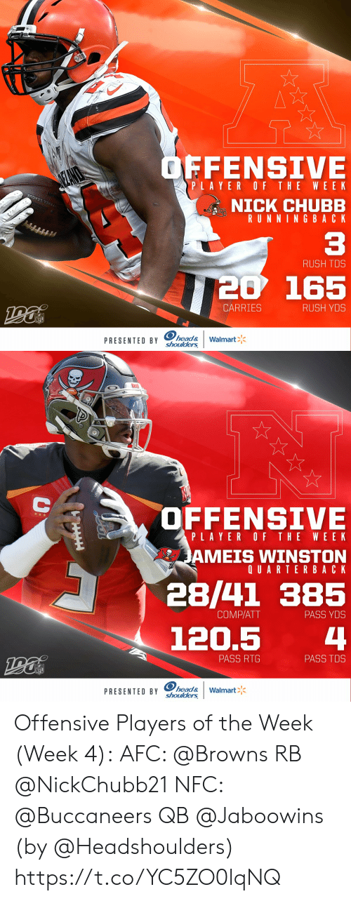 Head, Jameis Winston, and Memes: OFFENSIVE  SEANO  PLAYER OF THE WEE K  NICK CHUBB  RUNNING BACK  OTBALL LEAGUE  C3  RUSH TDS  20 165  CARRIES  RUSH YDS  NFL  PRESENTED BY head&  shoulders  Walmart   OFFENSIVE  PLAYER OF THE WEEK  JAMEIS WINSTON  QUARTERBACK  28/41 385  COMP/ATT  PASS YDS  4  120.5  PASS RTG  PASS TDS  NFL  PRESENTED BY head&  shoulders  Walmart  AA Offensive Players of the Week (Week 4):  AFC: @Browns RB @NickChubb21  NFC: @Buccaneers QB @Jaboowins    (by @Headshoulders) https://t.co/YC5ZO0lqNQ