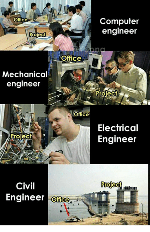 office computer engineer project office mechanical engineer prolect office electrical 29328681 search computer engineer memes on me me