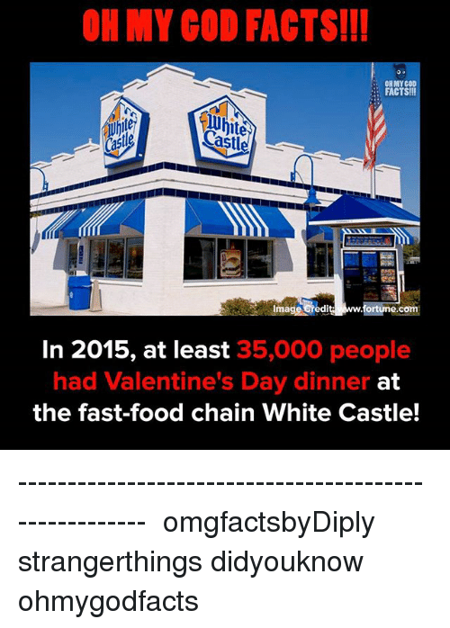Facts, Fast Food, and Food: OH MY COD FACTS!!  OR MY COD  : FACTS!!  te  Cas  White  Castl  幫硩:  ma  ortune.com  In 2015, at least 35,000 people  had Valentine's Day dinner at  the fast-food chain White Castle! ------------------------------------------------------⠀ ⠀ omgfactsbyDiply strangerthings didyouknow ohmygodfacts