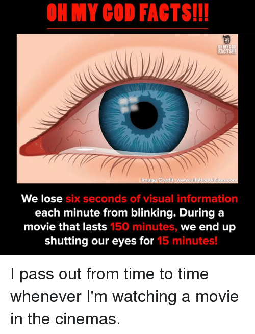Facts, God, and Memes: OH MY GOD FACTS!I!  FACTS!  Image Credit: www.allaboutvision com  We lose six seconds of visual information  each minute from blinking. During a  movie that lasts  150 minutes,  we end up  shutting our eyes for 15 minutes! I pass out from time to time whenever I'm watching a movie in the cinemas.