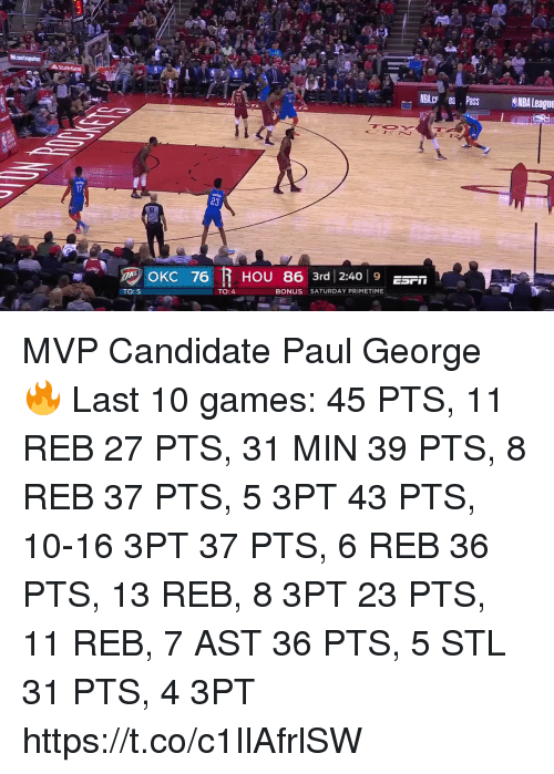 Memes, Nba, and Paul George: OI  25  NBACP ea. Pass  NBA League  17  23  OKC 76  HOU 86 3rd 2:40 9  TO: 5  TO: 4  BONUS SATURDAY PRIMETIME MVP Candidate Paul George 🔥  Last 10 games: 45 PTS, 11 REB 27 PTS, 31 MIN 39 PTS, 8 REB 37 PTS, 5 3PT 43 PTS, 10-16 3PT 37 PTS, 6 REB 36 PTS, 13 REB, 8 3PT 23 PTS, 11 REB, 7 AST 36 PTS, 5 STL 31 PTS, 4 3PT   https://t.co/c1IlAfrlSW