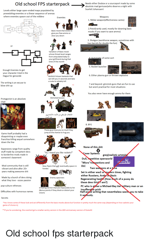"""Alive, Community, and Guns: Old school FPS starterpack  Needs either Dosbox or a sourceport made by some  absolute mad geniuses(who deserve a night with  Scarlett Johanssen)  Levels either large open-ended maps populated by  preexisiting enemies or a linear sequence of arenas  where enemies spawn out of the mildew  Weapons  Enemies  1. Melee weapon(effectiveness varies)  2.Pistol(rarely used, mostly for downing basic  mooks if you want to save ammo)  Basic mook that exists to  give you free ammo or  slow you down  3. Shotgun (workhorse weapon, sometimes with  two barrels for double the fun  Variation of básic mook  whose threat level ranges  from amputated baby to  your girlfriend during that  time of the month  matic of some sort  5. Rocket launcher  Enough Enemies to get  your character tried in the  Hague Tor genocide  6. Either plasma gun or thrown explosive  Bullshit hitscan bastards that  can kill you in seconds and take  a nuke to reliably kill  The writing is an excuse to  7 and beyond- gimmick guns that are fun to use  but arent practical for most situations  ow shit u  You also never ha  gh amm  Demoted bosses  absolute  8. BFG  These guys love you so much they  jump at the chance to hug you  Game itself probably had a  disapointing or maybe even  franchise killing sequel somewhere  down the line  None of this shit  Expansions range from quality  stuff made by competent devs  to borderline mods made in  someone's basement  """"So, I heard you like rockets?""""  over Svstems  grev(realistic artstyl  Dull, repetitive openworld  """"Micro""""transactions and  DLC  Mod community that is still  vibrant and alive after 20+  years making awesome shit  Slow flyers that will eventually spawn in  hordes  Two weapons at a time  Set in either ww2 o  either Russians, Ara  Regenerating health (How nuch of a pussy do  ern times, fighting  Made bv a bunch of devs doi  what they love - oozes passi  ng  Enemy spawners  ese devs thi  am  PC who is either a Michael-Bay tier military man """