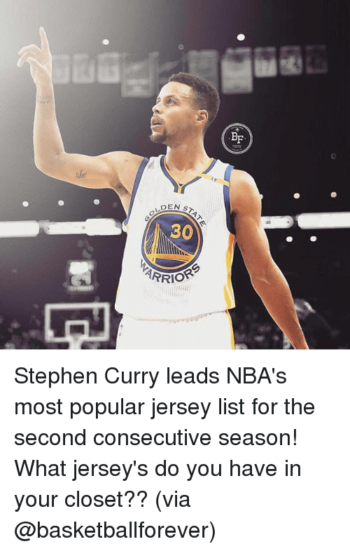 hot sale online 10a78 5f0b6 OLD ST 30 TORS BF Stephen Curry Leads NBA's Most Popular ...