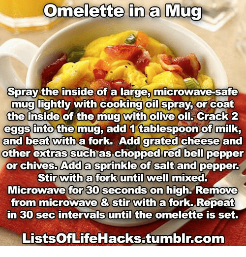 Tumblr, Salt, and Sec: Omelette in a Mug  Spray the inside of a large microwave sate  mug lightly with cooking oil spray, or coat  the inside of the mug with olive oil. Crack 2  eggs into the mug, add 1 tablespoon of milk,  and beat with.a fork. Add grated cheese and  other bell pepper  or chives. Adda sprinkle of salt and pepper  Stir with a fork until well mixed  Microwave for 30 seconds on high. Remove  from microwave & Stir with a fork. Repeat  in 30 sec intervals until the omelette is set.  extras such as chopped red  ListsOfLifeHacks.tumblr.com