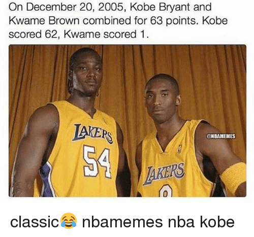 Basketball, Kobe Bryant, and Nba: On December 20, 2005, Kobe Bryant and  Kwame Brown combined for 63 points. Kobe  scored 62, Kwame scored 1 .  AKERS  ONBAMEMES  S4  RS  10 classic😂 nbamemes nba kobe
