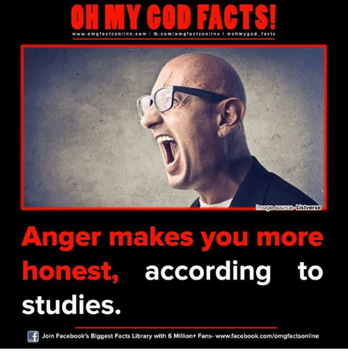 Facebook, Facts, and God: ON MY GOD FACTS!  www.omg facts online.com I fb.com  omg facts online I a oh my god facts  Omage source Listverse  Anger makes you more  honest, according to  studies.  Of Join Facebook's Biggest Facts Library with 6 Million+ Fans- www.facebook.com/omgfactsonline