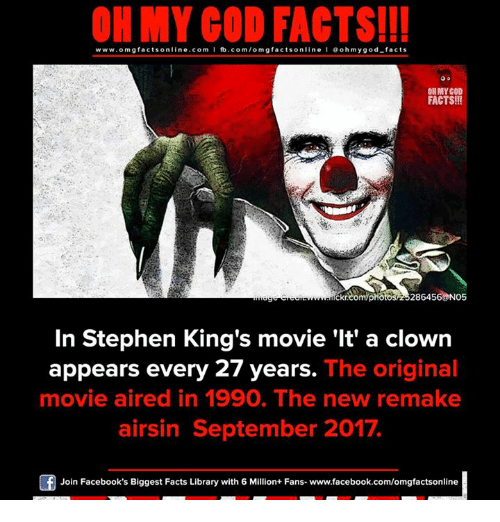 "Facebook, Facts, and God: ON MY GOD FACTS!!!  www.omg facts online.com I fb.com/omg facts online I Goh my god-facts  FACTSITI  05  In Stephen King's movie ""It' a clown  appears every 27 years.  The original  movie aired in 1990. The new remake  airsin September 2017.  Join Facebook's Biggest Facts Library with 6 Million+ Fans- www.facebook.com/omgfactsonline"