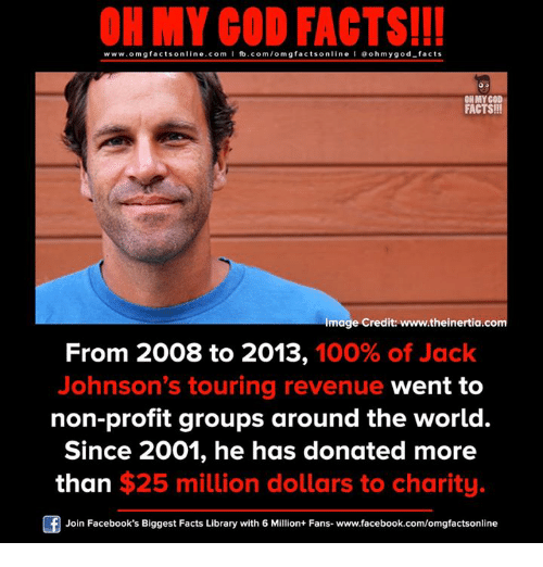 Anaconda, Facebook, and Facts: ON MY GOD FACTS!!!  www.omg facts online.com I fb.com/omg facts online I Goh my god-facts  OH MY GOD  FACTS!!  Image Credit: www.theinertia.com  From 2008 to 2013,  100% of Jack  Johnson's touring revenue went to  non-profit groups around the world.  Since 2001, he has donated more  than $25 million dollars to charity.  Join Facebook's Biggest Facts Library with 6 Million+ Fans- www.facebook.com/omgfactsonline