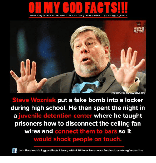 Facebook, Facts, and Fake: ON MY GOD FACTS!!!  www.omg facts online.com I fb.com/omg facts online I Goh my god-facts  OH MY GOD  FACTS!!!  Image Credi  phys.org  Steve Wozniak  put a fake bomb into a locker  during high school. He then spent the night in  a juvenile detention center where he taught  prisoners how to disconnect the ceiling fan  wires and  connect them to bars  so it  would shock people on touch  Join Facebook's Biggest Facts Library with 6 Million+ Fans- www.facebook.com/omgfactsonline