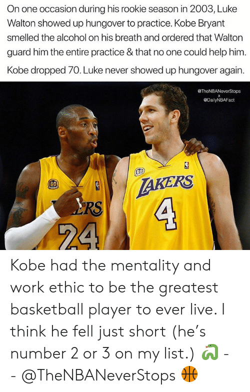 Basketball, Kobe Bryant, and Luke Walton: On one occasion during his rookie season in 2003, Luke  Walton showed up hungover to practice. Kobe Bryant  smelled the alcohol on his breath and ordered that Walton  guard him the entire practice & that no one could help him.  Kobe dropped 70. Luke never showed up hungover again.  @TheNBANeverStops  @DailyNBAFact  RS  60  RS Kobe had the mentality and work ethic to be the greatest basketball player to ever live. I think he fell just short (he's number 2 or 3 on my list.) 🐍 - - @TheNBANeverStops 🏀