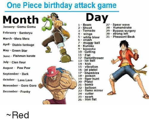 Anime Birthday And Crush One Piece Attack Game Day Month 27 Spear