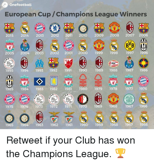 Club Soccer And Champions League Onefootball European Cup Winners BAYE