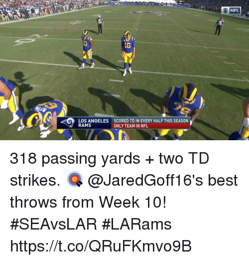 344bb908 ONFL IS LOS ANGELES RAMS SCORED TD IN EVERY HALF THIS SEASON ONLY ...