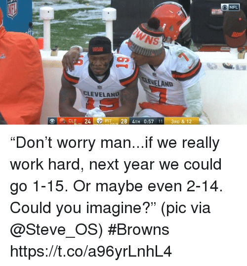 """Sports, Work, and Browns: ONFL  NS  EVELAND  CLEVELAND  CLE.(. 24E PIT 28 4TH 0:57 111 3RD & 12 """"Don't worry man...if we really work hard, next year we could go 1-15. Or maybe even 2-14. Could you imagine?""""  (pic via @Steve_OS) #Browns https://t.co/a96yrLnhL4"""