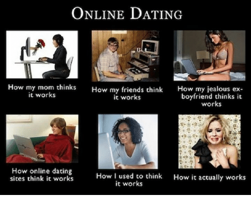 100 Completely Free Dating sites. How is it