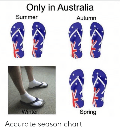 Only In Australia Summer Autumn Winter Spring Accurate Season
