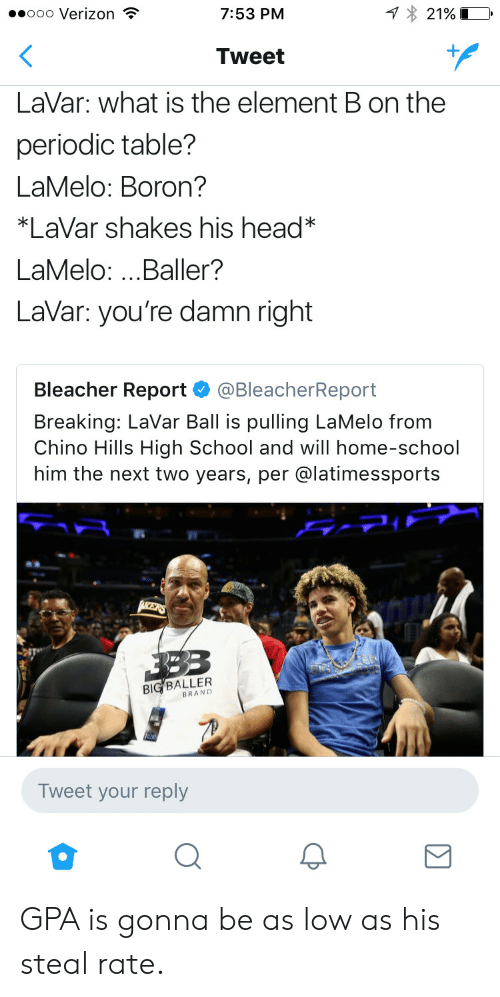 Head, School, and Verizon: ..ooo Verizon  7:53 PM  Tweet  LaVar: what is the element B on the  periodic table?  LaMelo: Boron?  *LaVar shakes his head*  LaMelo: ...Baller?  LaVar: you're damn right  Bleacher Report @BleacherReport  Breaking: LaVar Ball is pulling LaMelo from  Chino Hills High School and will home-school  him the next two years, per @latimessports  BIG BALLER  BRAND  Tweet your reply GPA is gonna be as low as his steal rate.