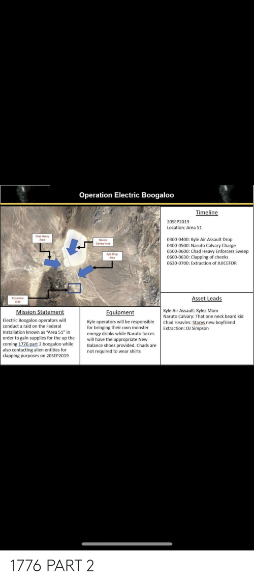 """Beard, Energy, and Monster: Operation Electric Boogaloo  Timeline  20SEP2019  Location: Area 51  Chad Heavy  0300-0400: Kyle Air Assault Drop  0400-0500: Naruto Calvary Charge  0500-0600: Chad Heavy Enforcers Sweep  0600-0630: Clapping of cheeks  Area  Naruto  Calvary Area  Kyle Drop  Area  0630-0700: Extraction of JUICEFOR  Asset Leads  Extraction  Area  Kyle Air Assault: Kyles Mom  Naruto Calvary: That one neck beard kid  Mission Statement  Equipment  Electric Boogaloo operators will  Kyle operators will be responsible  for bringing their own monster  energy drinks while Naruto forces  will have the appropriate New  Balance shoes provided. Chads are  Chad Heavies: Stacys new boyfriend  Extraction: OJ Simpson  conduct a raid on the Federal  Installation known as """"Area 51"""" in  order to gain supplies for the up the  coming 1776 part 2 boogaloo while  also contacting alien entities for  clapping purposes on 20SEP2019  not required to wear shirts 1776 PART 2"""