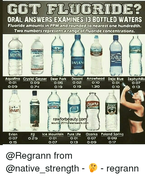 ORAL ANSWERS EXAMINES 13 BOTTLED WATERS Fluoride Amounts in
